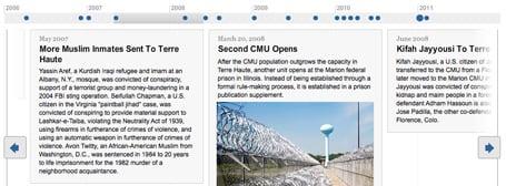 NPR's CMU timeline