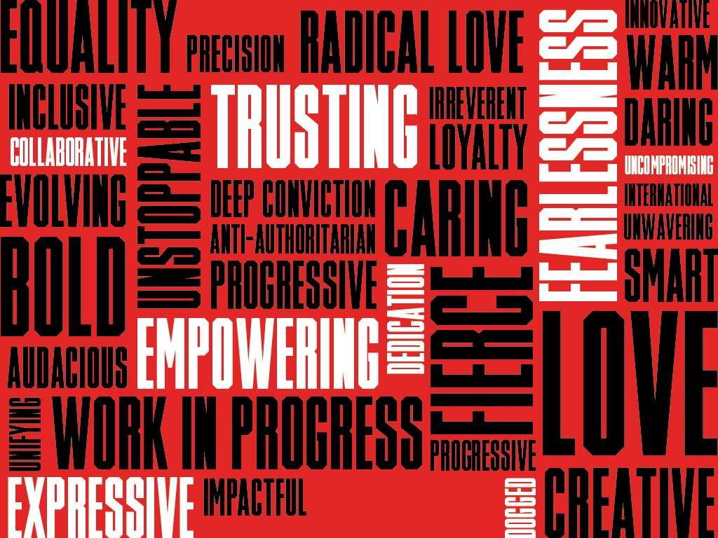 CCR mission word cloud